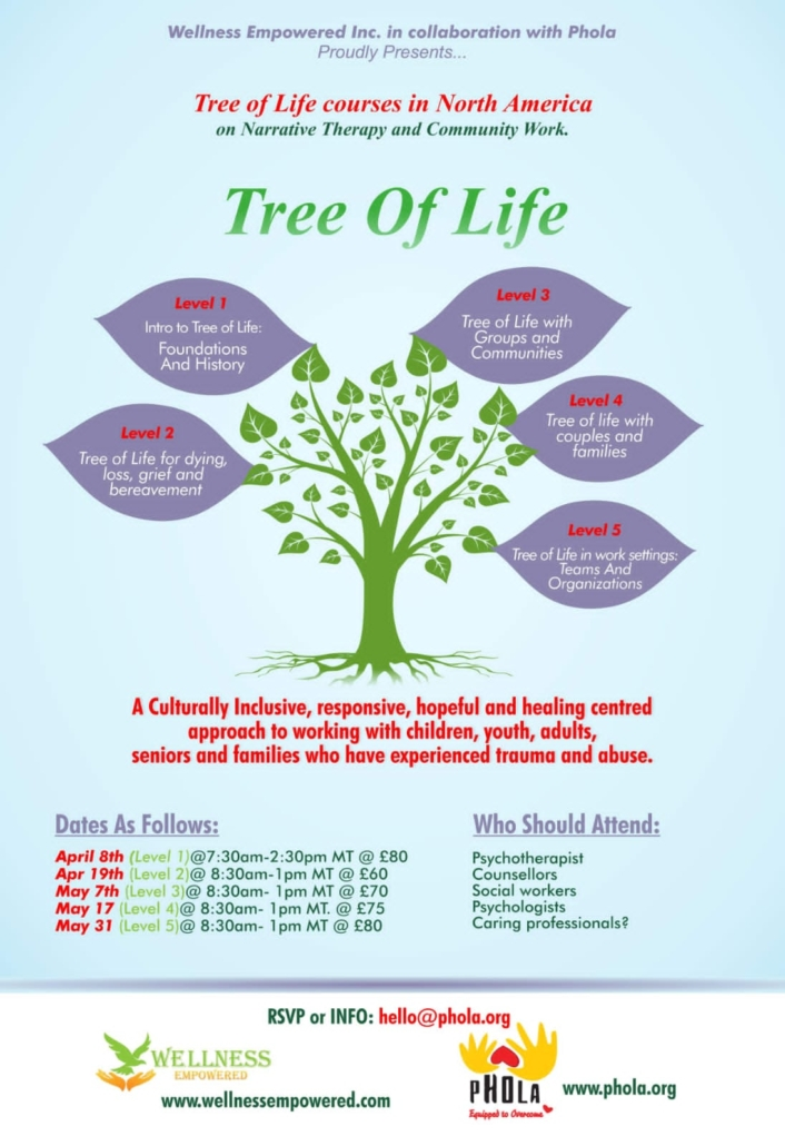 TREE OF LIFE COURSES